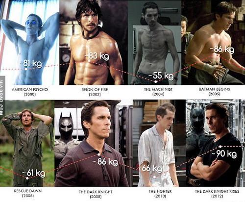 Quá trình thay đổi cân nặng của Christian Bale qua các bộ phim.