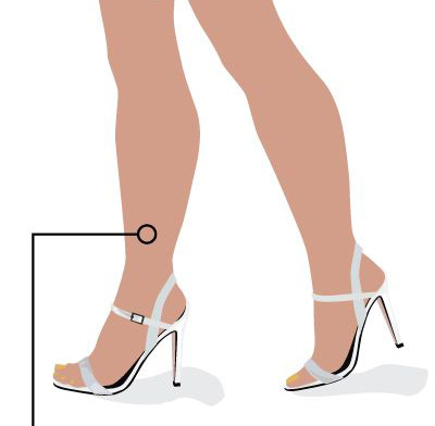 1. Chân cầu thủ Người sở hữu cặp chân cầu thủ, thường là vận động viên, có đặc điểm là khá cơ bắp nhưng đường nét rõ ràng, với phần chu vi lớn nhất ở trên và thon nhỏ xuống dưới.