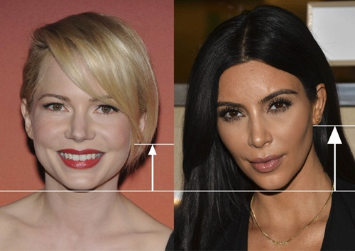 Michelle Williams xinh hơn khi cắt tóc ngắn, còn Kim Kardashian hợp với tóc dài.