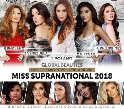 Danh sách Top 10 của Miss Supranational 2018, gồm: Ba Lan, Việt Nam, Venezuela, Philippines, Anh, Brazil, Ấn Độ, Malaysia, Ukraine và Australia.