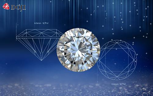 DOJI tặng tới 500 triệu đồng cho khách mua kim cương - ảnh 3
