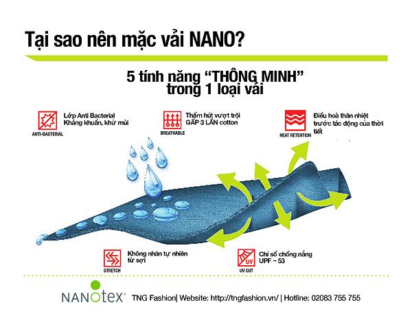 Các tính năng vượt trội của chất liệu vải nano.