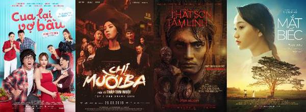 Các phim ăn khách trong năm qua.
